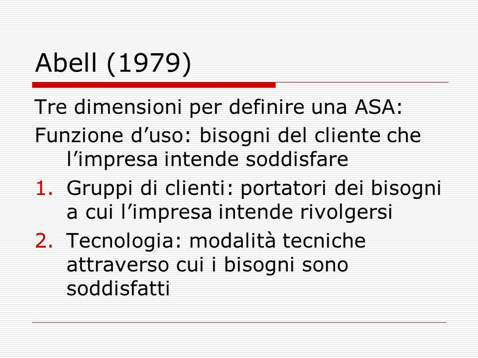 Abell (1979) Tre dimensioni per definire una ASA: Funzione d'uso: bisogni del cliente che l'impresa intende soddisfare 1.Gruppi di clienti: portatori dei bisogni a cui l'impresa intende rivolgersi 2.Tecnologia: modalità tecniche attraverso cui i bisogni sono soddisfatti