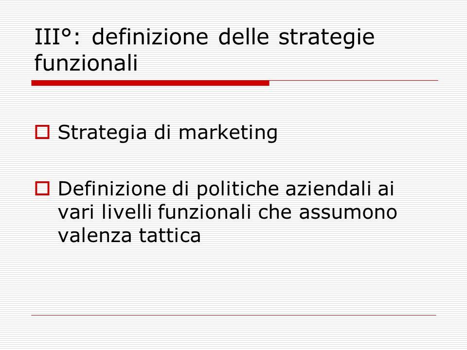 III°: definizione delle strategie funzionali  Strategia di marketing  Definizione di politiche aziendali ai vari livelli funzionali che assumono valenza tattica