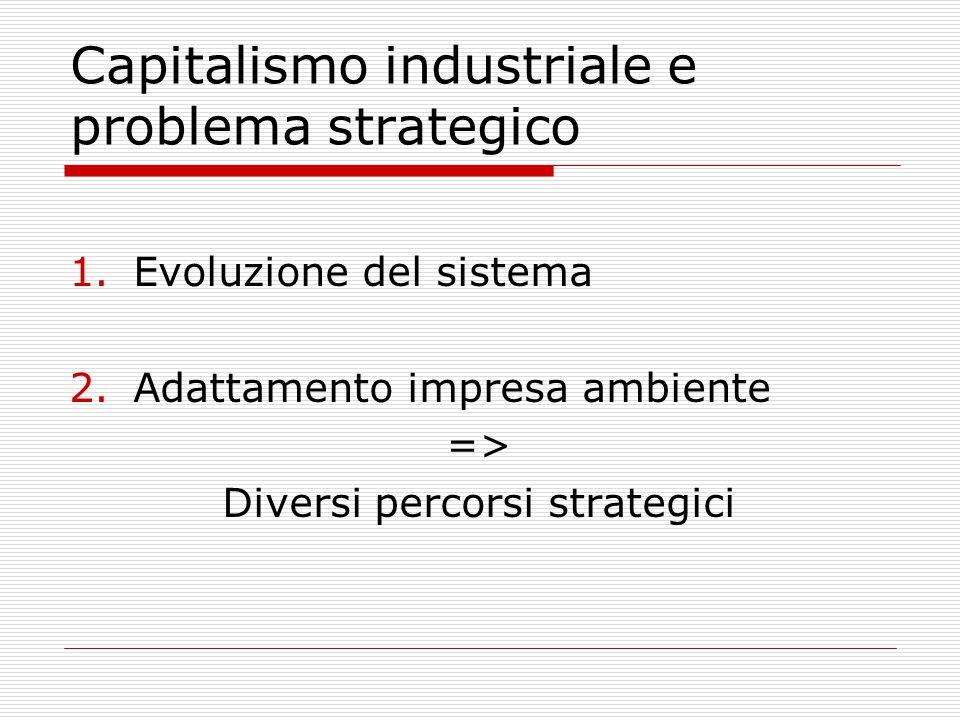 Capitalismo industriale e problema strategico 1.Evoluzione del sistema 2.Adattamento impresa ambiente => Diversi percorsi strategici