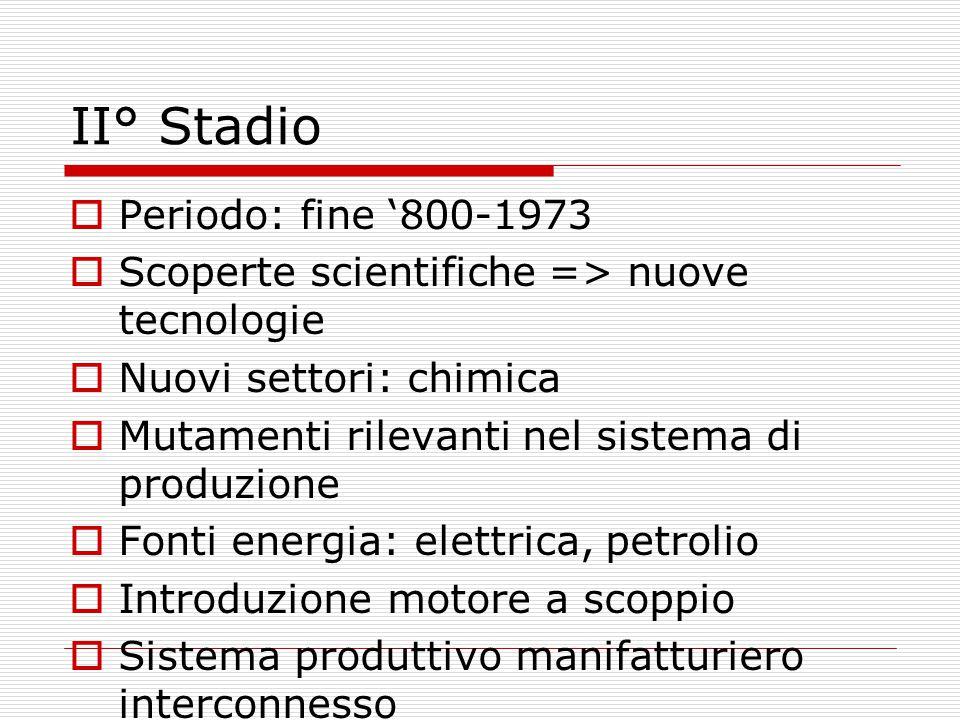 II° Stadio  Periodo: fine '800-1973  Scoperte scientifiche => nuove tecnologie  Nuovi settori: chimica  Mutamenti rilevanti nel sistema di produzione  Fonti energia: elettrica, petrolio  Introduzione motore a scoppio  Sistema produttivo manifatturiero interconnesso