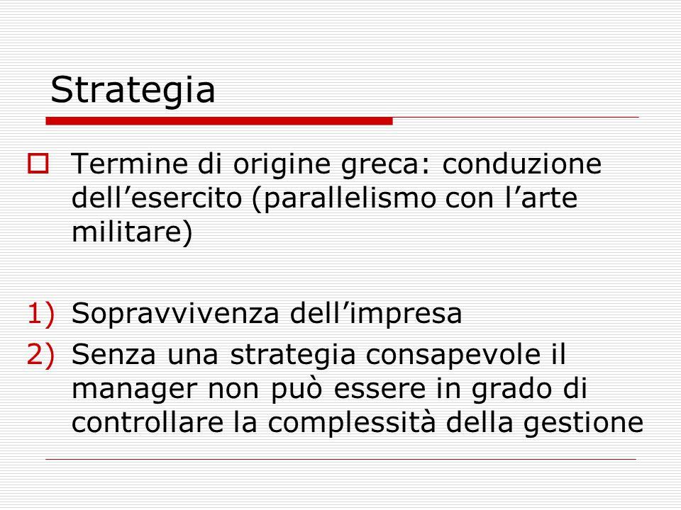 Strategia  Termine di origine greca: conduzione dell'esercito (parallelismo con l'arte militare) 1)Sopravvivenza dell'impresa 2)Senza una strategia consapevole il manager non può essere in grado di controllare la complessità della gestione