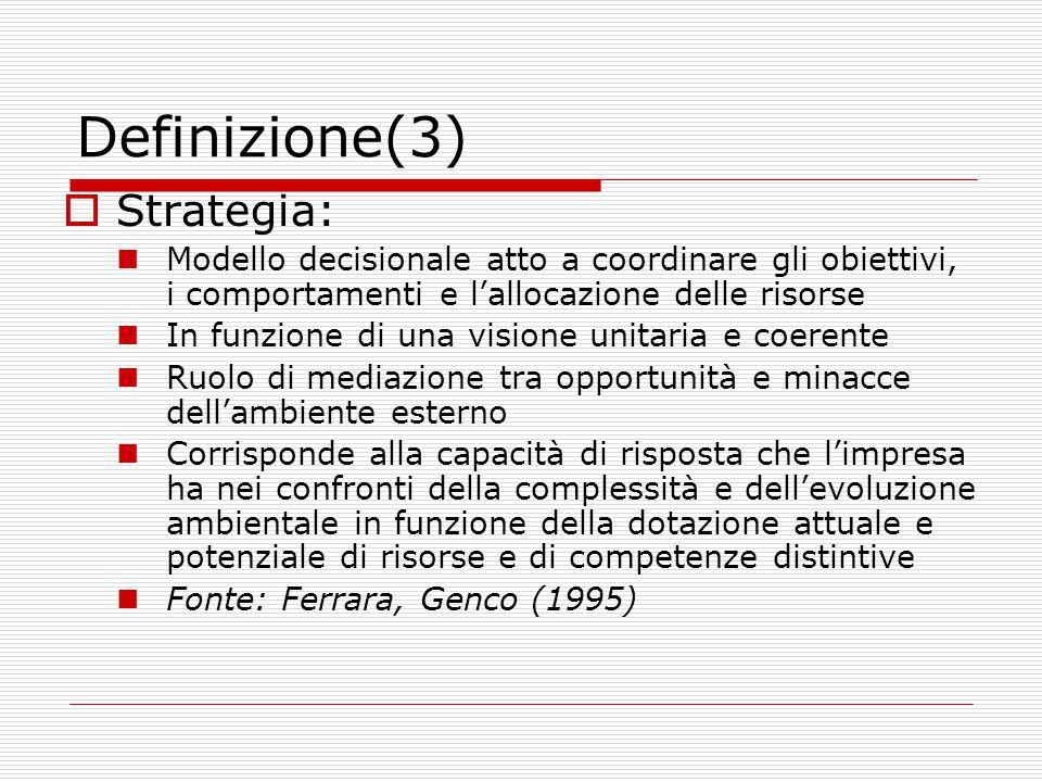 Definizione(3)  Strategia: Modello decisionale atto a coordinare gli obiettivi, i comportamenti e l'allocazione delle risorse In funzione di una visione unitaria e coerente Ruolo di mediazione tra opportunità e minacce dell'ambiente esterno Corrisponde alla capacità di risposta che l'impresa ha nei confronti della complessità e dell'evoluzione ambientale in funzione della dotazione attuale e potenziale di risorse e di competenze distintive Fonte: Ferrara, Genco (1995)