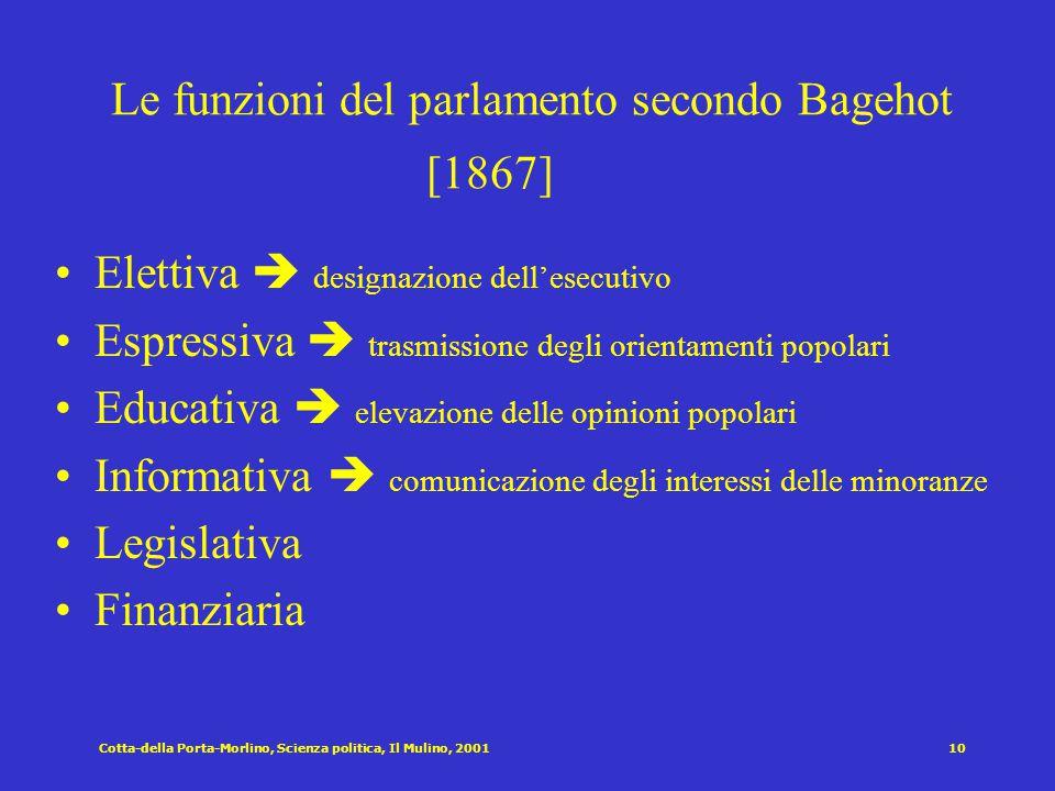 Cotta-della Porta-Morlino, Scienza politica, Il Mulino, 20019 Modelli riassuntivi di strutturazione parlamentare MODELLO AVVERSARIALE Monocameralismo