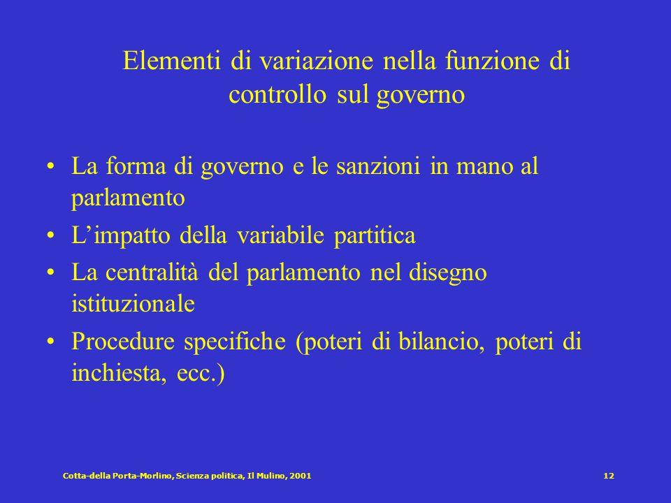 Cotta-della Porta-Morlino, Scienza politica, Il Mulino, 200111 Elementi di variazione nella funzione di rappresentanza parlamentare La forma di govern