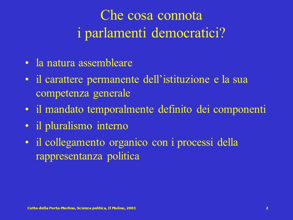 Cotta-della Porta-Morlino, Scienza politica, Il Mulino, 20011 Cap. XII: Parlamenti e rappresentanza Struttura del capitolo Definizione di parlamento L