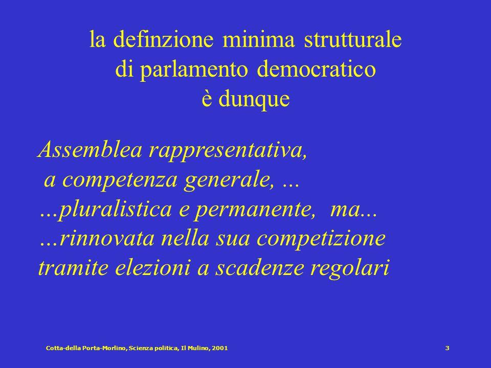 Cotta-della Porta-Morlino, Scienza politica, Il Mulino, 20012 Che cosa connota i parlamenti democratici? la natura assembleare il carattere permanente