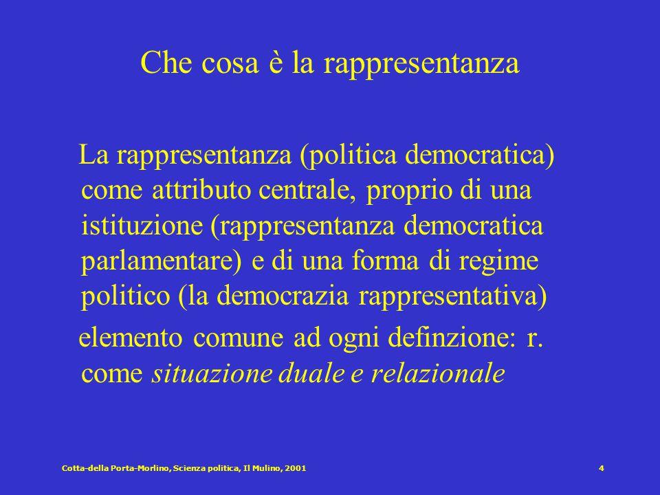 Cotta-della Porta-Morlino, Scienza politica, Il Mulino, 20013 la definzione minima strutturale di parlamento democratico è dunque Assemblea rappresent