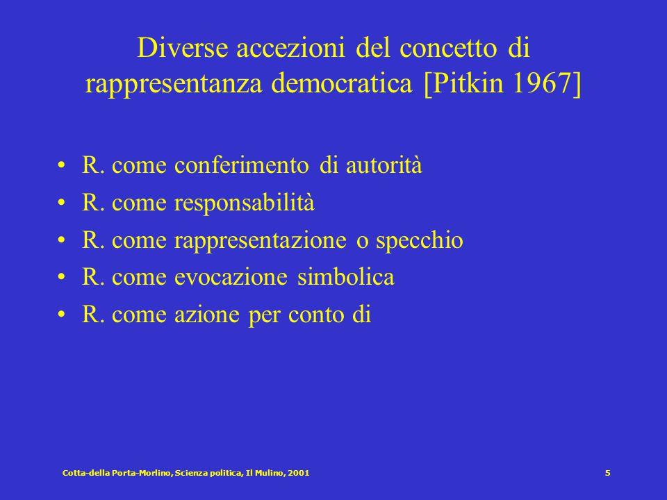 Cotta-della Porta-Morlino, Scienza politica, Il Mulino, 20014 Che cosa è la rappresentanza La rappresentanza (politica democratica) come attributo cen