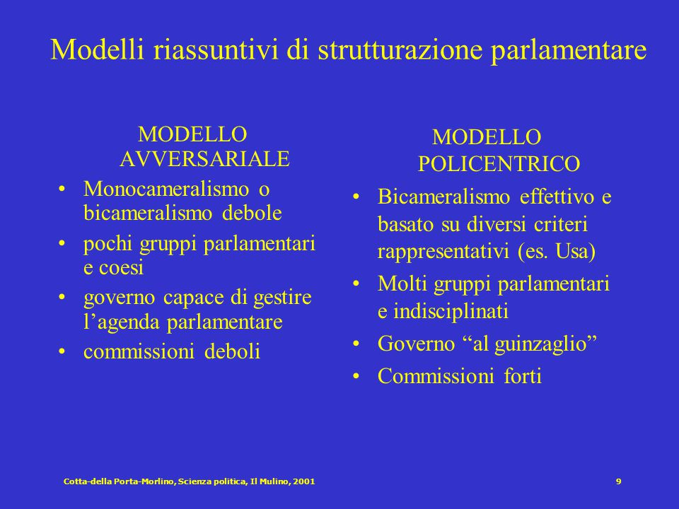 Cotta-della Porta-Morlino, Scienza politica, Il Mulino, 20018 Modelli di bicameralismo