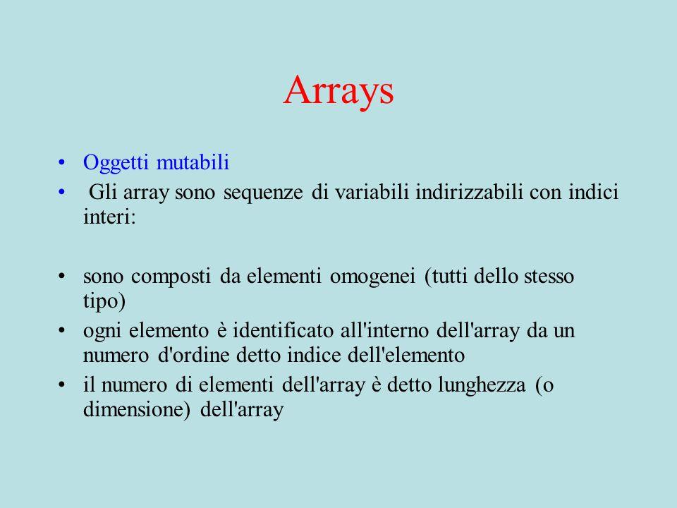 Arrays Oggetti mutabili Gli array sono sequenze di variabili indirizzabili con indici interi: sono composti da elementi omogenei (tutti dello stesso t