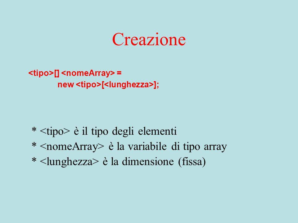 Creazione [] = new [ ]; * è il tipo degli elementi * è la variabile di tipo array * è la dimensione (fissa)