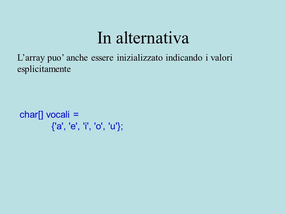 In alternativa L'array puo' anche essere inizializzato indicando i valori esplicitamente char[] vocali = { a , e , i , o , u };
