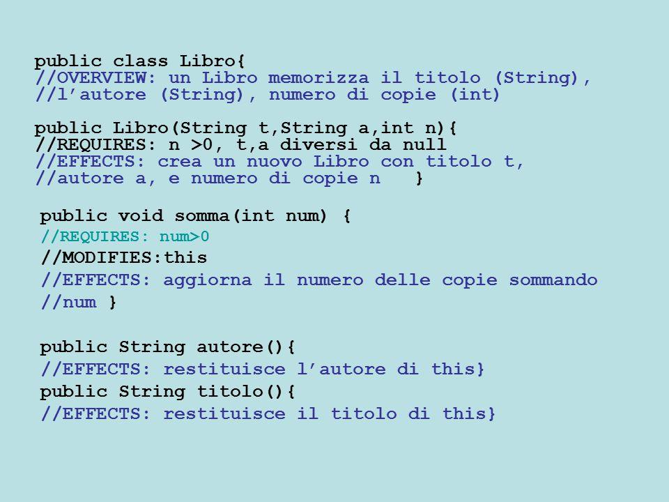 public class Libro{ //OVERVIEW: un Libro memorizza il titolo (String), //l'autore (String), numero di copie (int) public Libro(String t,String a,int n){ //REQUIRES: n >0, t,a diversi da null //EFFECTS: crea un nuovo Libro con titolo t, //autore a, e numero di copie n } public void somma(int num) { //REQUIRES: num>0 //MODIFIES:this //EFFECTS: aggiorna il numero delle copie sommando //num } public String autore(){ //EFFECTS: restituisce l'autore di this} public String titolo(){ //EFFECTS: restituisce il titolo di this}