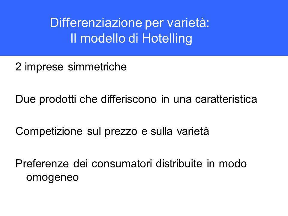 Differenziazione per varietà: Il modello di Hotelling 2 imprese simmetriche Due prodotti che differiscono in una caratteristica Competizione sul prezzo e sulla varietà Preferenze dei consumatori distribuite in modo omogeneo