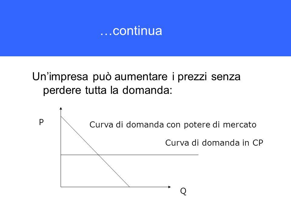 …continua Un'impresa può aumentare i prezzi senza perdere tutta la domanda: P Q Curva di domanda in CP Curva di domanda con potere di mercato