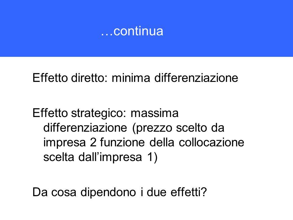 …continua Effetto diretto: minima differenziazione Effetto strategico: massima differenziazione (prezzo scelto da impresa 2 funzione della collocazion