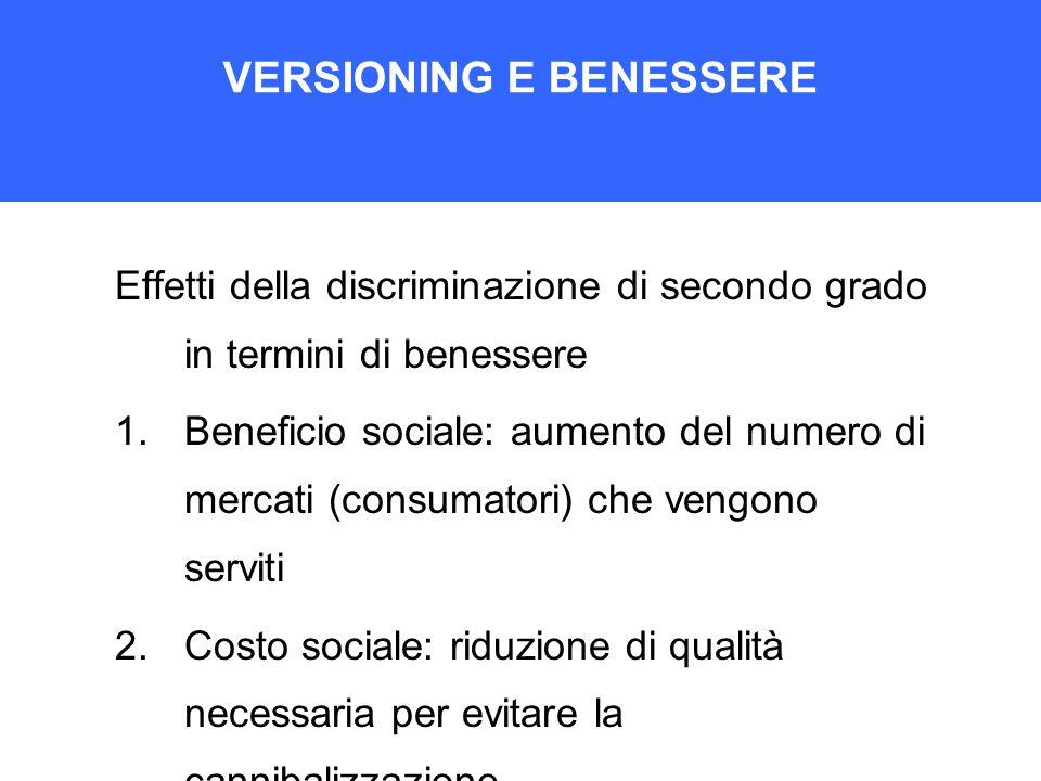 VERSIONING E BENESSERE Effetti della discriminazione di secondo grado in termini di benessere 1.Beneficio sociale: aumento del numero di mercati (cons
