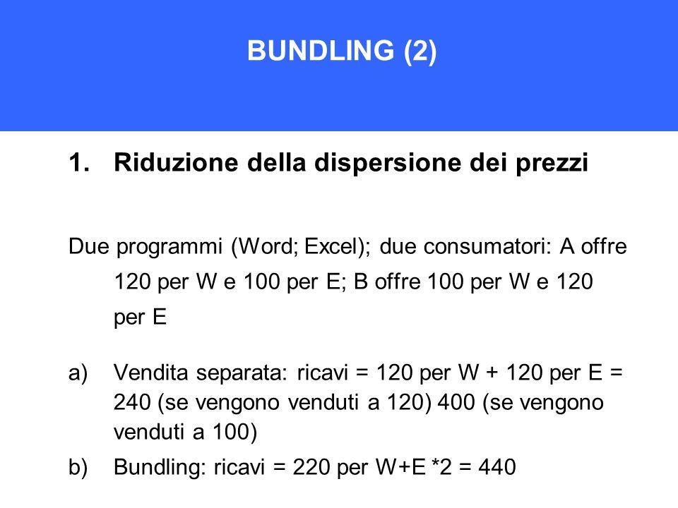 BUNDLING (2) 1.Riduzione della dispersione dei prezzi Due programmi (Word; Excel); due consumatori: A offre 120 per W e 100 per E; B offre 100 per W e 120 per E a)Vendita separata: ricavi = 120 per W + 120 per E = 240 (se vengono venduti a 120) 400 (se vengono venduti a 100) b)Bundling: ricavi = 220 per W+E *2 = 440 NB Si aumenta il benessere per l'impresa, ma si riduce quello dei consumatori