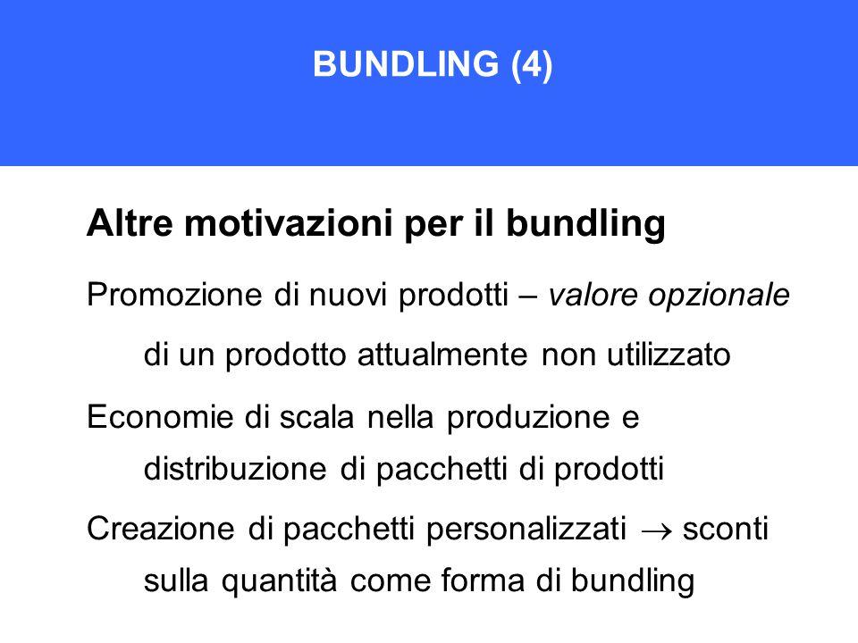 BUNDLING (4) Altre motivazioni per il bundling Promozione di nuovi prodotti – valore opzionale di un prodotto attualmente non utilizzato Economie di scala nella produzione e distribuzione di pacchetti di prodotti Creazione di pacchetti personalizzati  sconti sulla quantità come forma di bundling