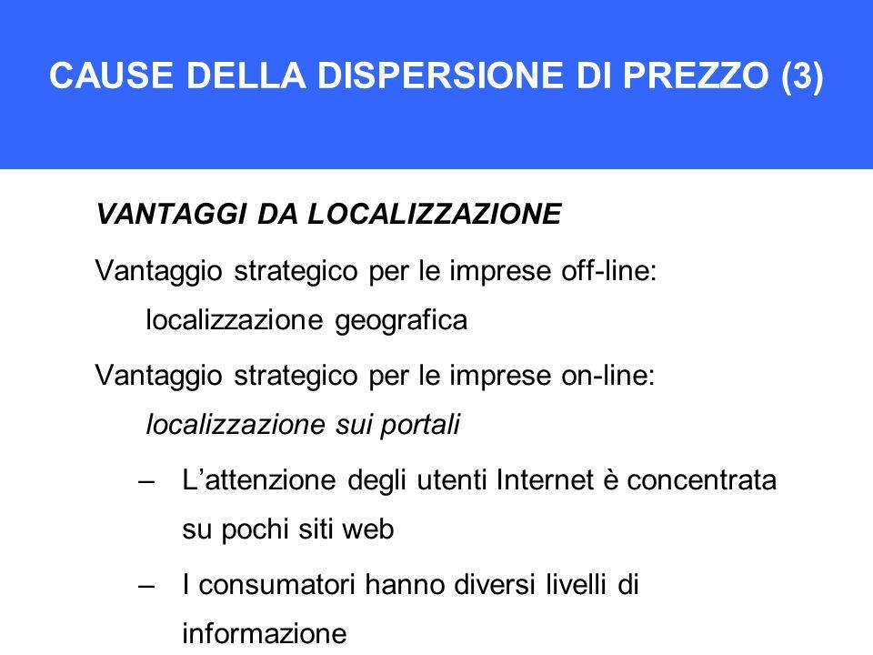 CAUSE DELLA DISPERSIONE DI PREZZO (3) VANTAGGI DA LOCALIZZAZIONE Vantaggio strategico per le imprese off-line: localizzazione geografica Vantaggio str