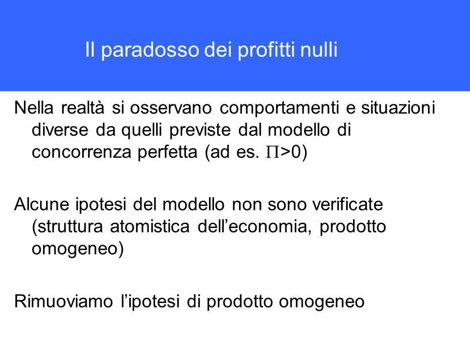 Il paradosso dei profitti nulli Nella realtà si osservano comportamenti e situazioni diverse da quelli previste dal modello di concorrenza perfetta (ad es.