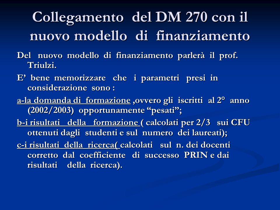 Collegamento del DM 270 con il nuovo modello di finanziamento Del nuovo modello di finanziamento parlerà il prof.