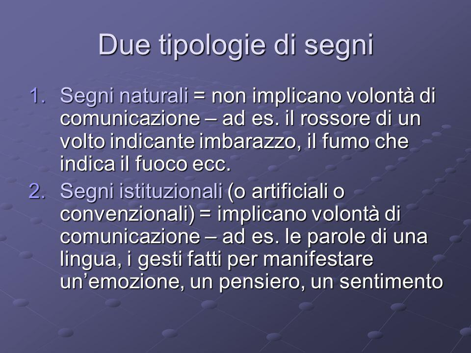 Due tipologie di segni 1.Segni naturali = non implicano volontà di comunicazione – ad es.