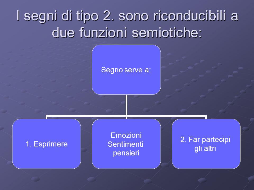 I segni di tipo 2.sono riconducibili a due funzioni semiotiche: Segno serve a: 1.
