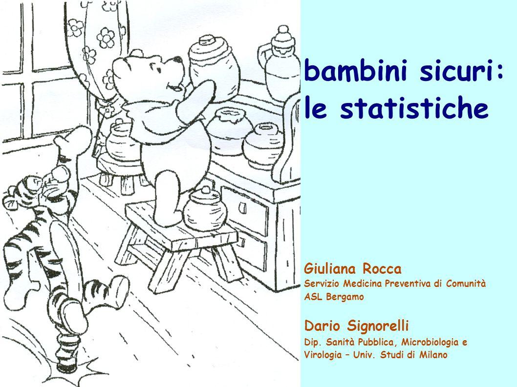 bambini sicuri: le statistiche Giuliana Rocca Servizio Medicina Preventiva di Comunità ASL Bergamo Dario Signorelli Dip.