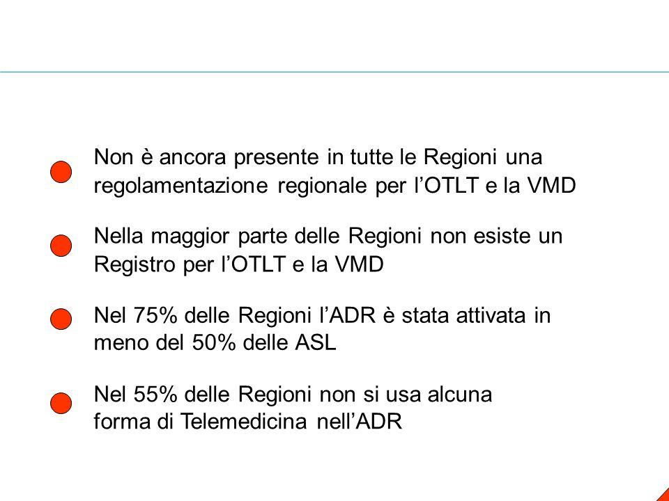 Non è ancora presente in tutte le Regioni una regolamentazione regionale per l'OTLT e la VMD Nella maggior parte delle Regioni non esiste un Registro per l'OTLT e la VMD Nel 75% delle Regioni l'ADR è stata attivata in meno del 50% delle ASL Nel 55% delle Regioni non si usa alcuna forma di Telemedicina nell'ADR