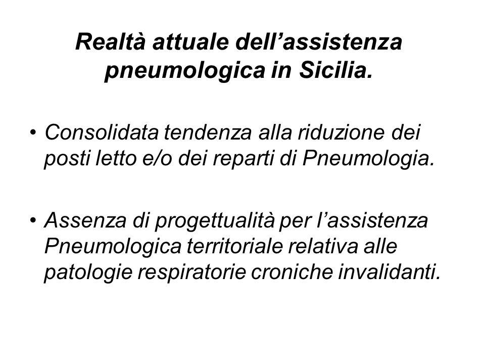 Realtà attuale dell'assistenza pneumologica in Sicilia. Consolidata tendenza alla riduzione dei posti letto e/o dei reparti di Pneumologia. Assenza di