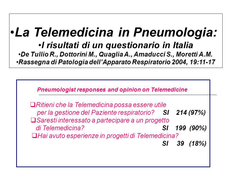 La Telemedicina in Pneumologia: I risultati di un questionario in Italia De Tullio R., Dottorini M., Quaglia A., Amaducci S., Moretti A.M. Rassegna di