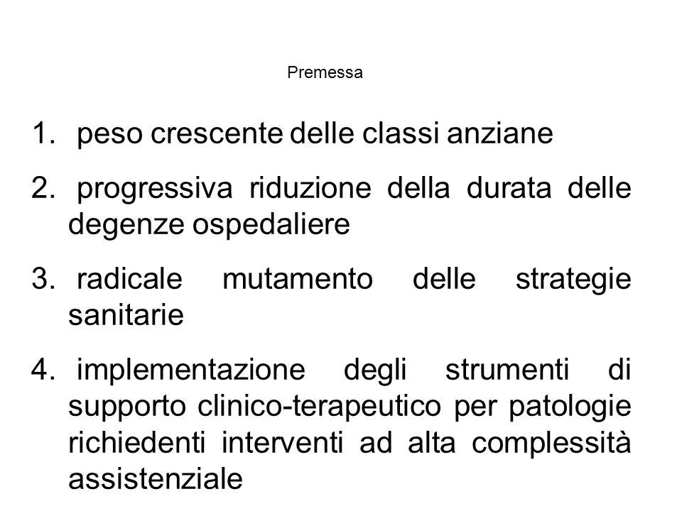 1. peso crescente delle classi anziane 2. progressiva riduzione della durata delle degenze ospedaliere 3. radicale mutamento delle strategie sanitarie