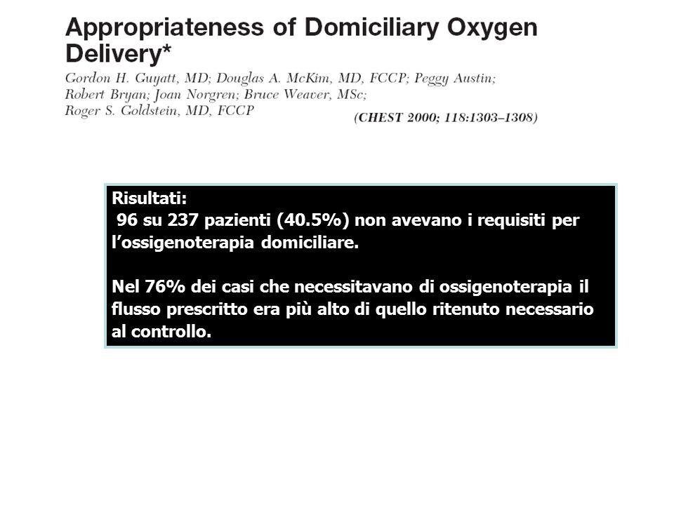 Risultati: 96 su 237 pazienti (40.5%) non avevano i requisiti per l'ossigenoterapia domiciliare. Nel 76% dei casi che necessitavano di ossigenoterapia