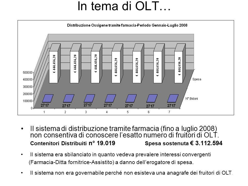 In tema di OLT… Il sistema di distribuzione tramite farmacia (fino a luglio 2008) non consentiva di conoscere l'esatto numero di fruitori di OLT. Cont