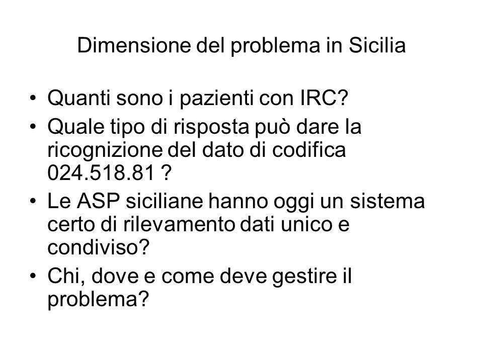 Dimensione del problema in Sicilia Quanti sono i pazienti con IRC? Quale tipo di risposta può dare la ricognizione del dato di codifica 024.518.81 ? L