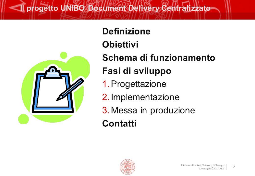 Biblioteca Ercolani, Università di Bologna Copyright © 2002-2005 2 Il progetto UNIBO Document Delivery Centralizzato Definizione Obiettivi Schema di funzionamento Fasi di sviluppo 1.Progettazione 2.Implementazione 3.Messa in produzione Contatti