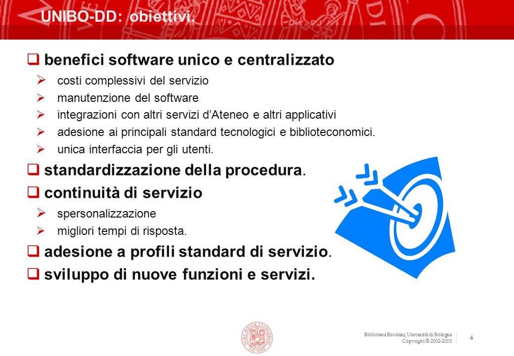 Biblioteca Ercolani, Università di Bologna Copyright © 2002-2005 4 UNIBO-DD: obiettivi.
