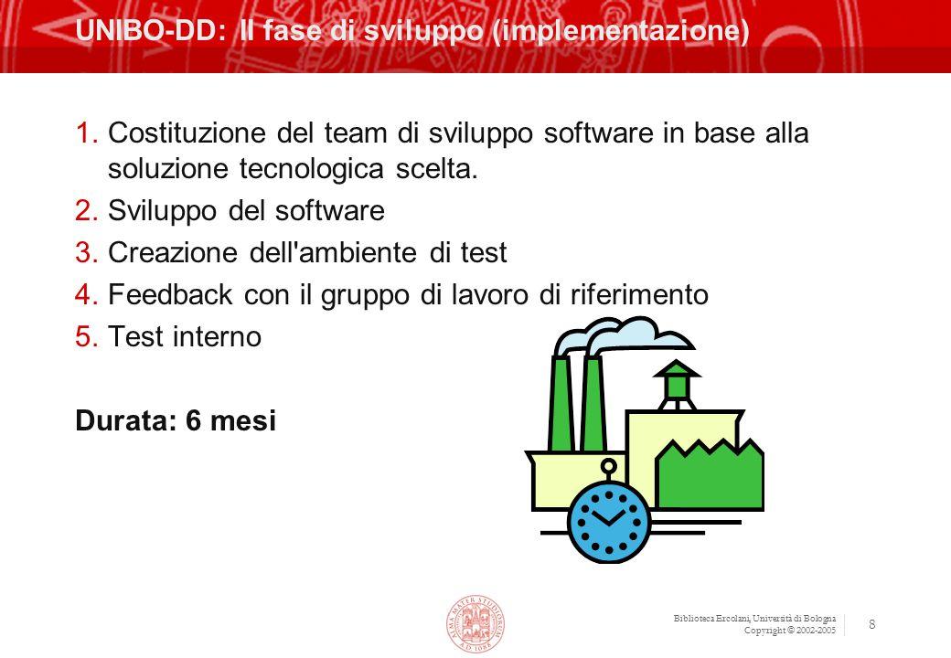 Biblioteca Ercolani, Università di Bologna Copyright © 2002-2005 8 UNIBO-DD: II fase di sviluppo (implementazione) 1.Costituzione del team di sviluppo software in base alla soluzione tecnologica scelta.