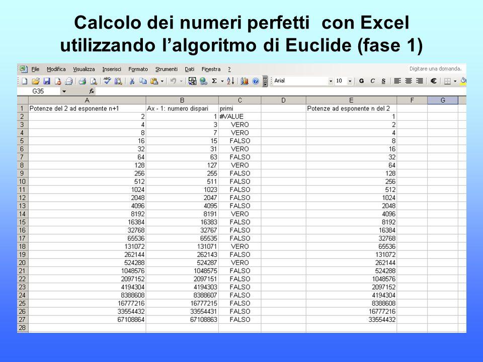 Calcolo dei numeri perfetti con Excel utilizzando l'algoritmo di Euclide (fase 1) Si scrivono nella colonna A le potenze del 2: 2 n+1 a partire da n=0