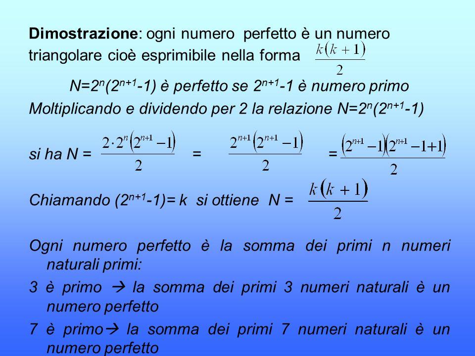 Dimostrazione: ogni numero perfetto è un numero triangolare cioè esprimibile nella forma N=2 n (2 n+1 -1) è perfetto se 2 n+1 -1 è numero primo Moltip