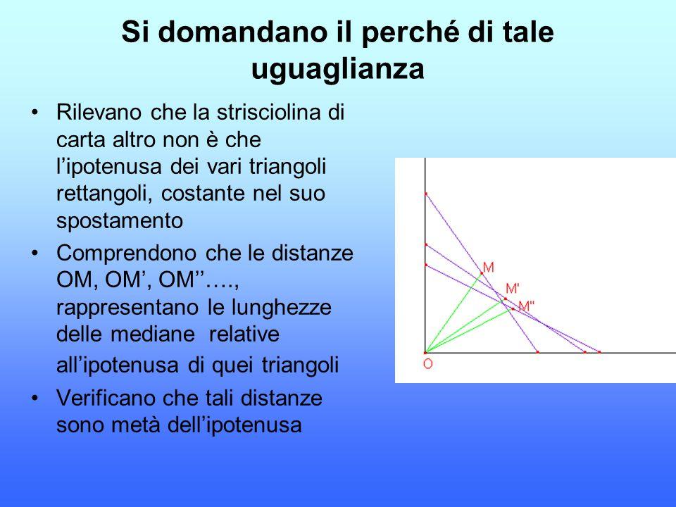 Si domandano il perché di tale uguaglianza Rilevano che la strisciolina di carta altro non è che l'ipotenusa dei vari triangoli rettangoli, costante n