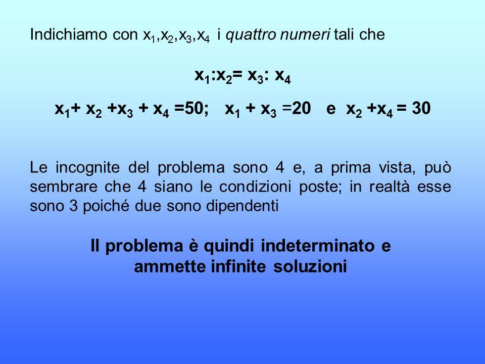 Indichiamo con x 1,x 2,x 3,x 4 i quattro numeri tali che x 1 :x 2 = x 3 : x 4 x 1 + x 2 +x 3 + x 4 =50; x 1 + x 3 =20 e x 2 +x 4 = 30 Le incognite del