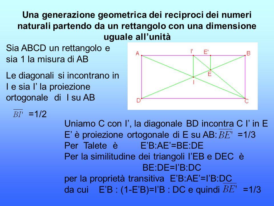 Una generazione geometrica dei reciproci dei numeri naturali partendo da un rettangolo con una dimensione uguale all'unità Sia ABCD un rettangolo e si
