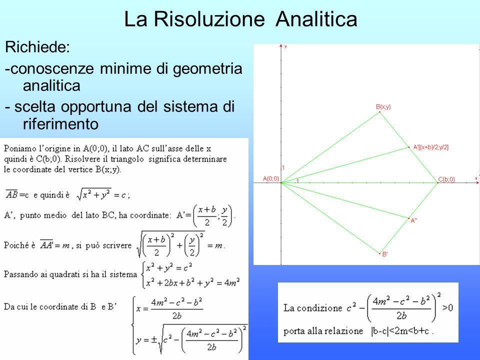 La Risoluzione Analitica Richiede: -conoscenze minime di geometria analitica - scelta opportuna del sistema di riferimento
