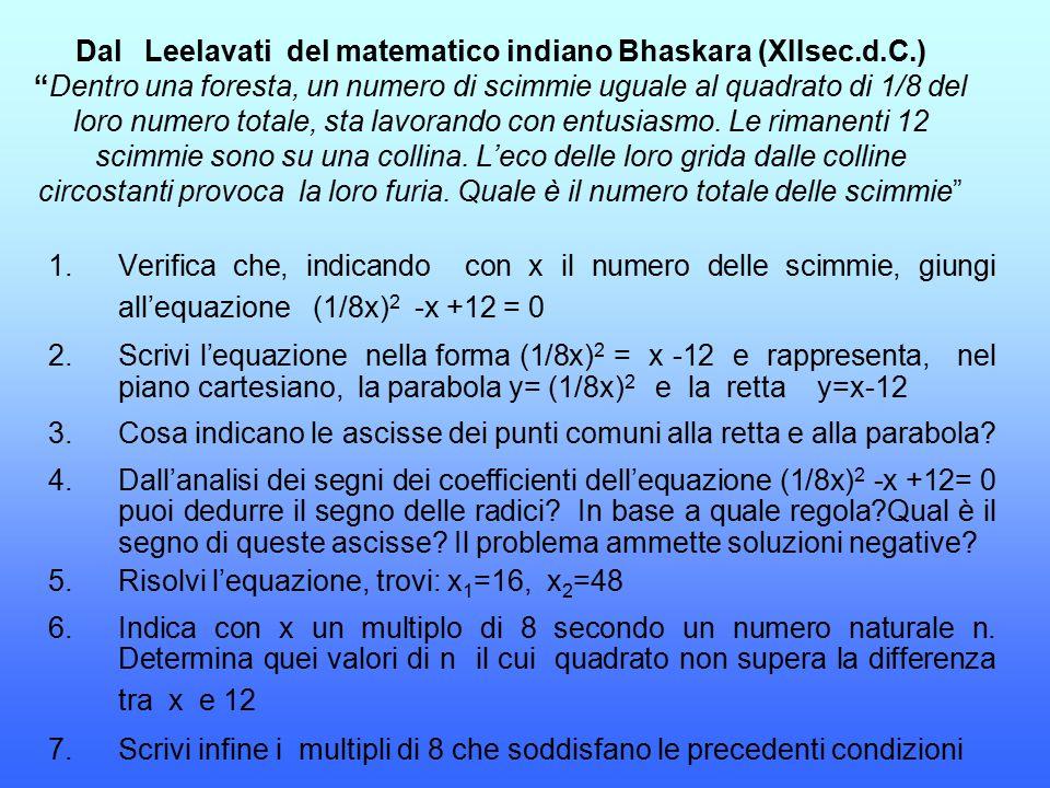 """Dal Leelavati del matematico indiano Bhaskara (XIIsec.d.C.) """"Dentro una foresta, un numero di scimmie uguale al quadrato di 1/8 del loro numero totale"""