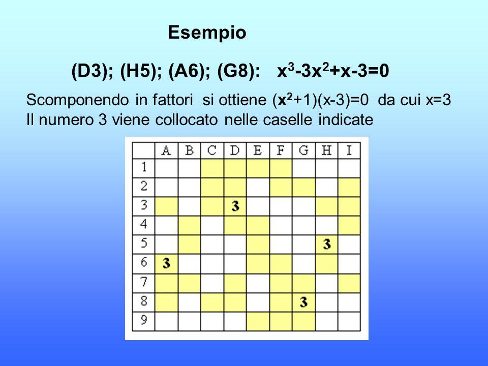 (D3); (H5); (A6); (G8): x 3 -3x 2 +x-3=0 Scomponendo in fattori si ottiene (x 2 +1)(x-3)=0 da cui x=3 Il numero 3 viene collocato nelle caselle indica