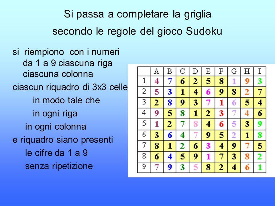 Si passa a completare la griglia secondo le regole del gioco Sudoku si riempiono con i numeri da 1 a 9 ciascuna riga ciascuna colonna ciascun riquadro