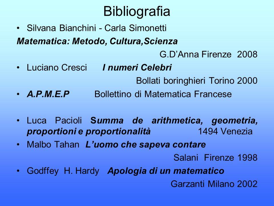 Bibliografia Silvana Bianchini - Carla Simonetti Matematica: Metodo, Cultura,Scienza G.D'Anna Firenze 2008 Luciano Cresci I numeri Celebri Bollati bor