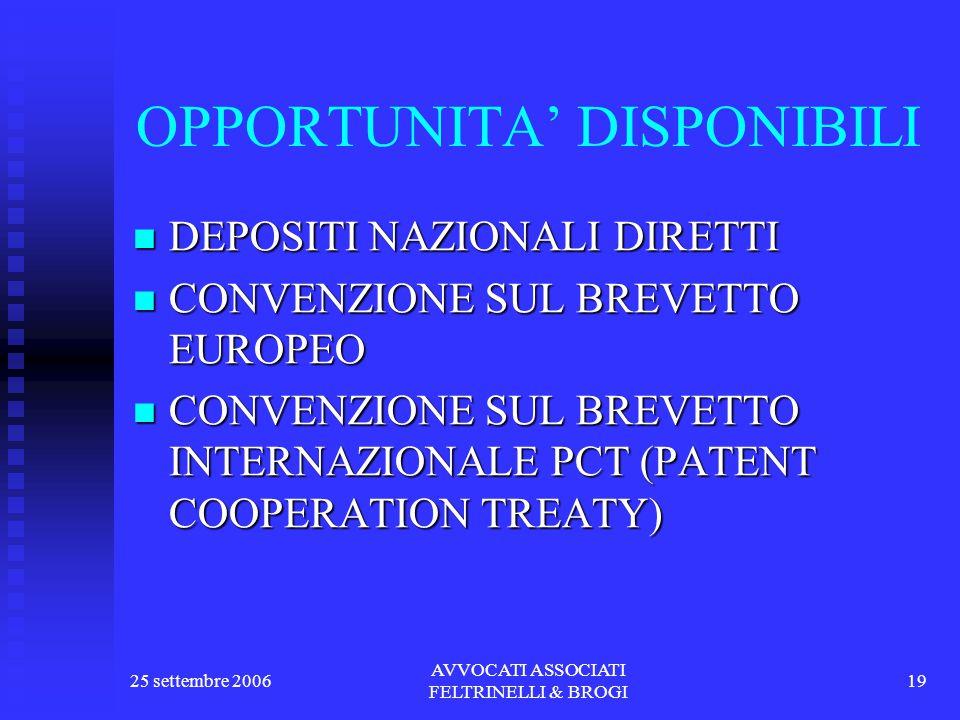 25 settembre 2006 AVVOCATI ASSOCIATI FELTRINELLI & BROGI 19 OPPORTUNITA' DISPONIBILI DEPOSITI NAZIONALI DIRETTI DEPOSITI NAZIONALI DIRETTI CONVENZIONE SUL BREVETTO EUROPEO CONVENZIONE SUL BREVETTO EUROPEO CONVENZIONE SUL BREVETTO INTERNAZIONALE PCT (PATENT COOPERATION TREATY) CONVENZIONE SUL BREVETTO INTERNAZIONALE PCT (PATENT COOPERATION TREATY)
